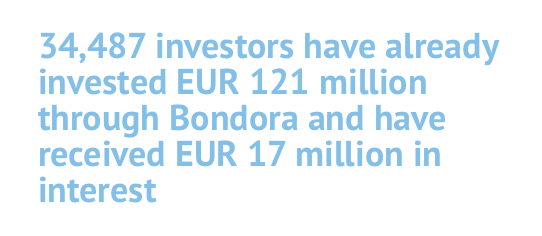 Bondora website investors count