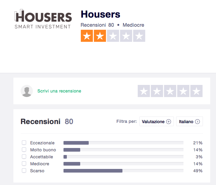 housers-trustpilot-revenueland