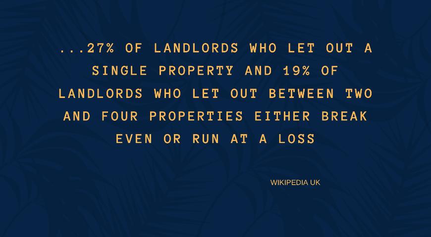 Rental-property-statistics. (Wikipedia)