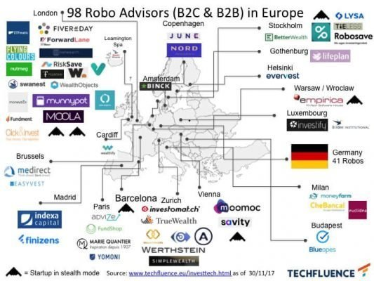 europe-robo-advisors