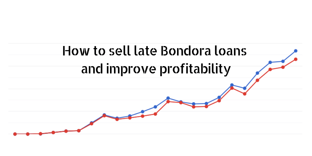 How to sell defaulted bondora loans switch to go e grow