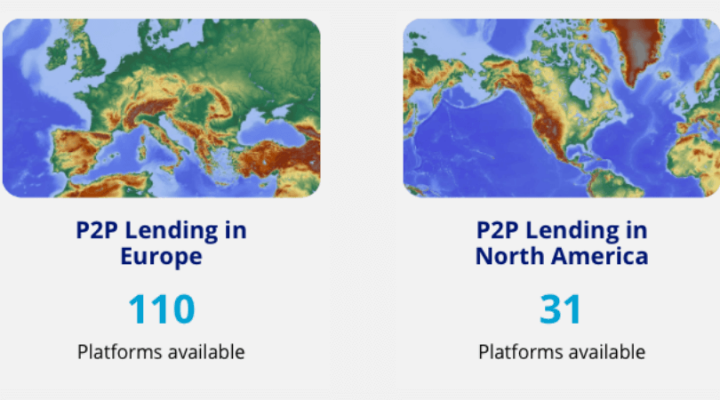 P2Plending platforms in Europe usa