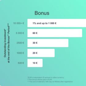 mintos bonus promo code welcome referral