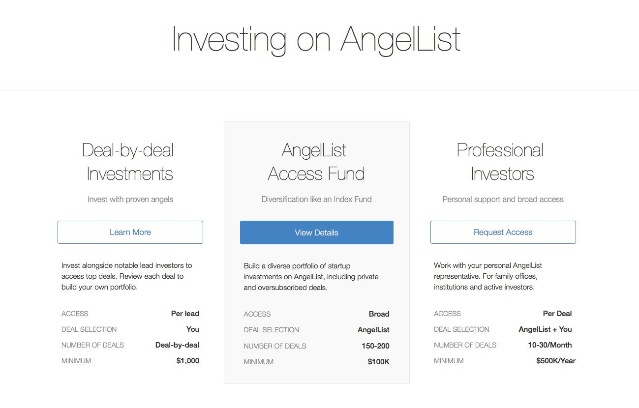 angellist-investing-revenueland