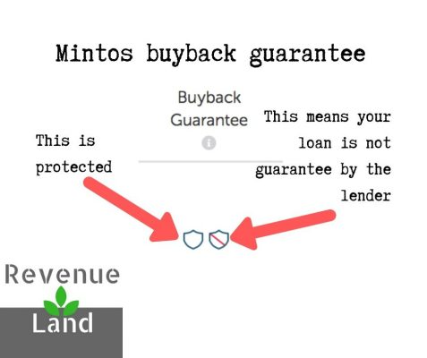 Mintos buyback guarantee revenueland