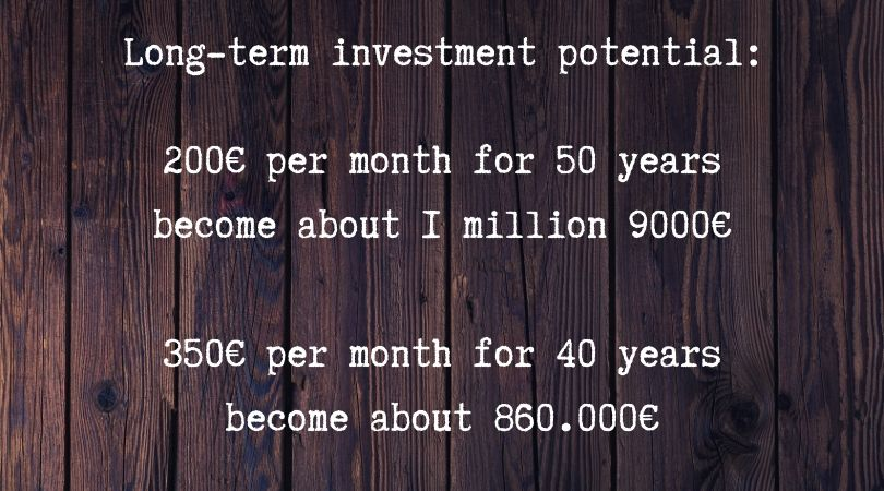 Long-term investment potential_100€ per month