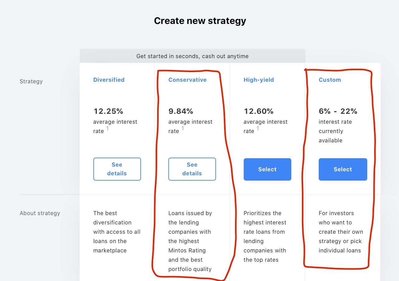 mintos best strategy