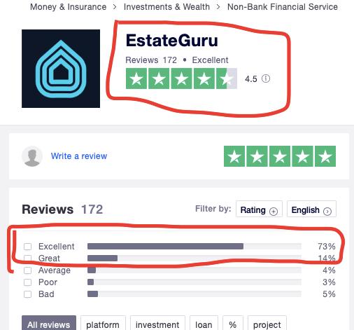 Estateguru reviews online