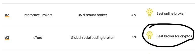 best-broker-online-class